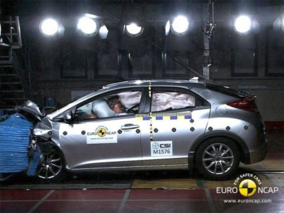 Honda Civic Crashtest