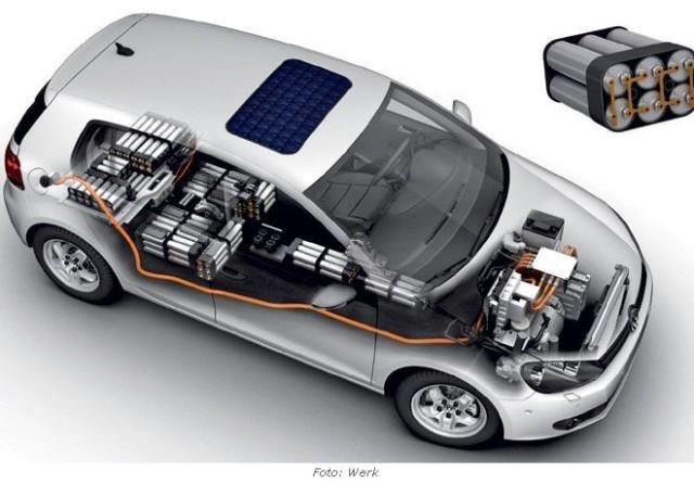 Car Battery For Vw Golf